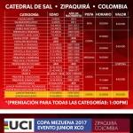 La Copa Mezuena invita a los corredores Junior de América